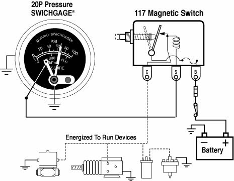 20P 25P Series FW Murphy Production Controls