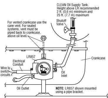 LR857 | FW Murphy Production Controls on lawn mower ignition switch diagram, murphy solenoid wiring, relay switch diagram, spdt limit switch diagram, murphy switch cover, murphy panel wiring, switch connection diagram, murphy system wiring, murphy switch 12 volt, murphy tattletale switch, murphy switch oil pressure sensor, murphy switch 518aph, murphy powerview wiring diagram, murphy shut down switch switch, murphy timer switch 24t, murphy vibration switch, murphy temperature switch,