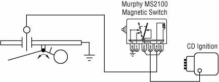lr500 series fw murphy production controls. Black Bedroom Furniture Sets. Home Design Ideas