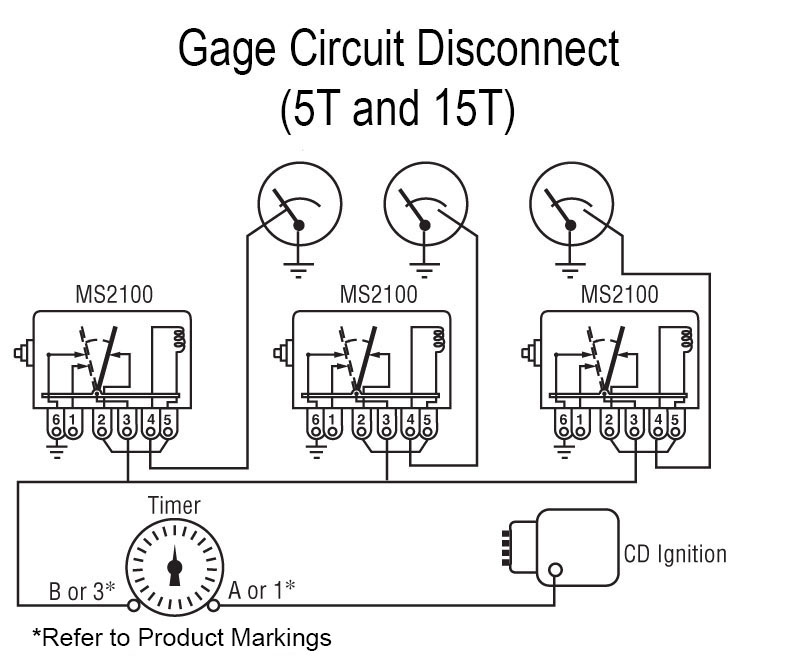 5t And 15t Time Switches
